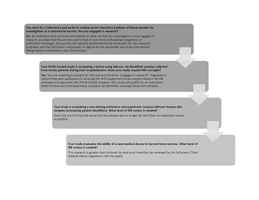 Oversight-Scenarios-