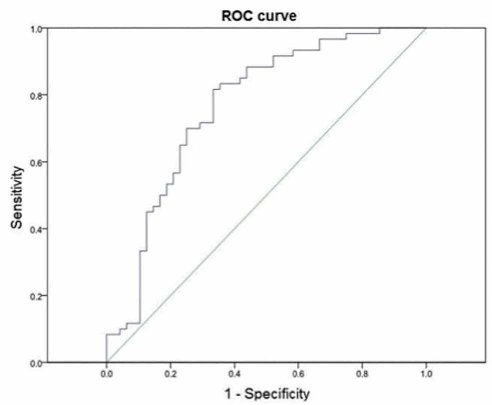 ROC-curve-of-the-CT-study-(HU)-to-evaluate-bone-mineral-density-(BMD)-in-patients-diagnosed-with-BC.