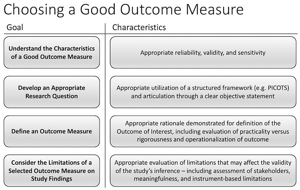Conceptual-Framework-for-Determining-an-Outcome-Measure