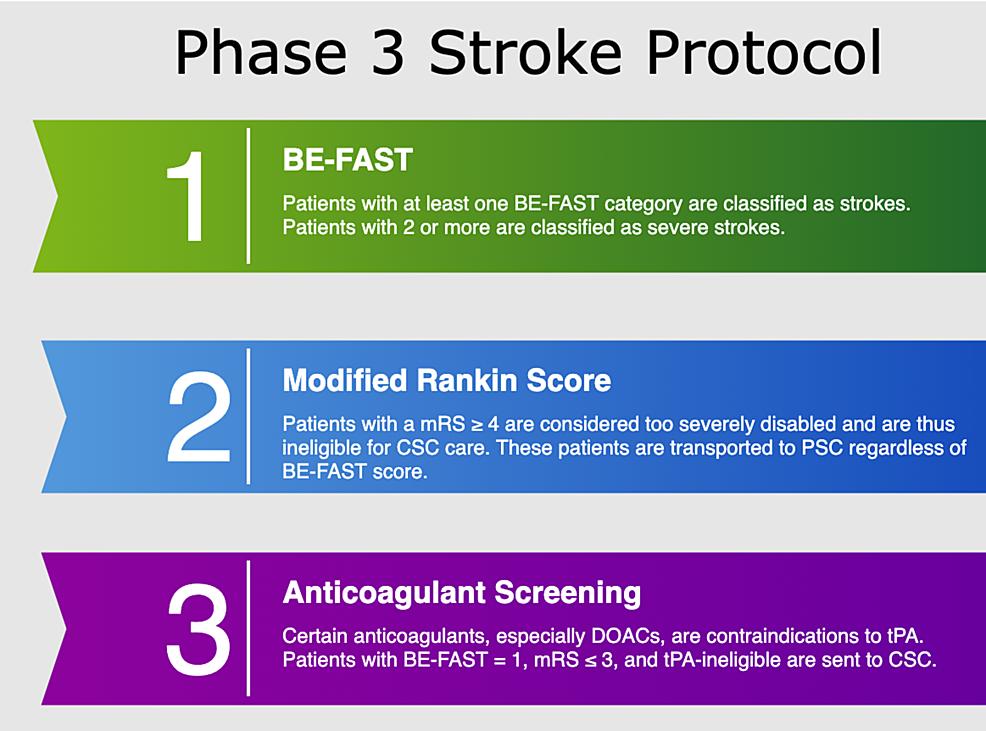 Phase-3-stroke-protocol