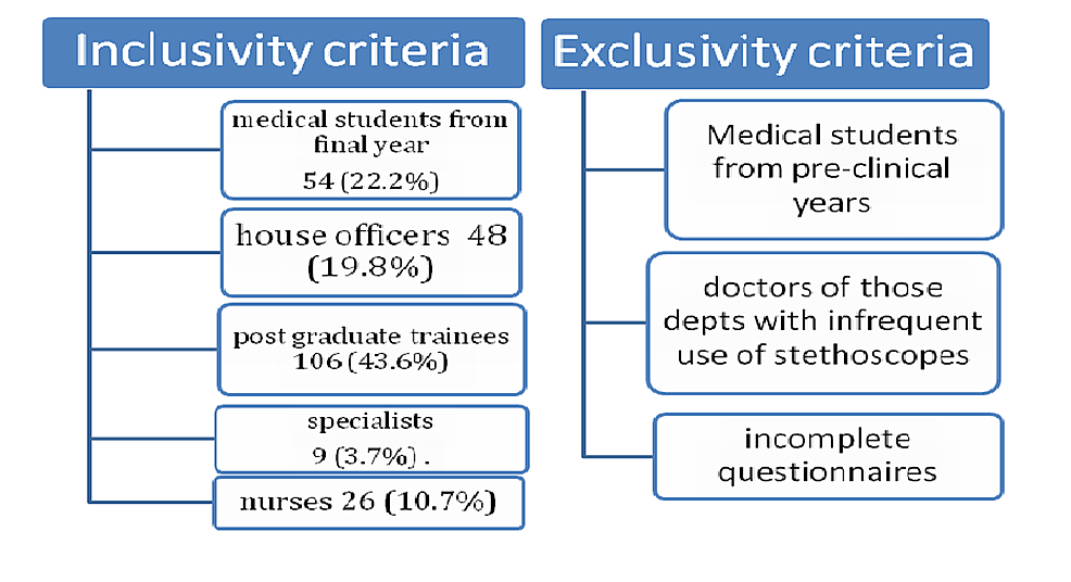 Sampling-criteria-for-the-study