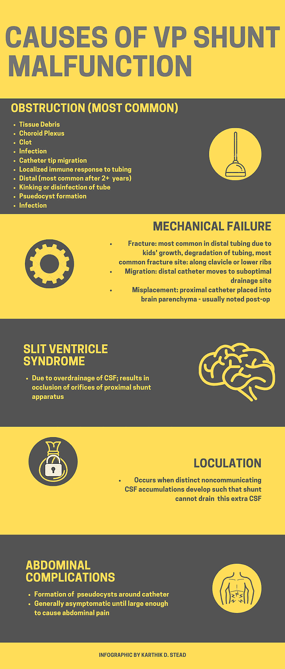Causes-of-ventriculoperitoneal-shunt-malfunction