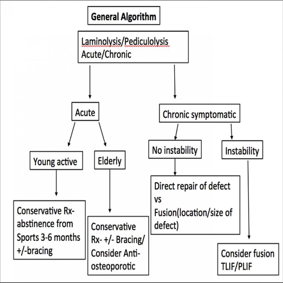Illustrative-algorithm-