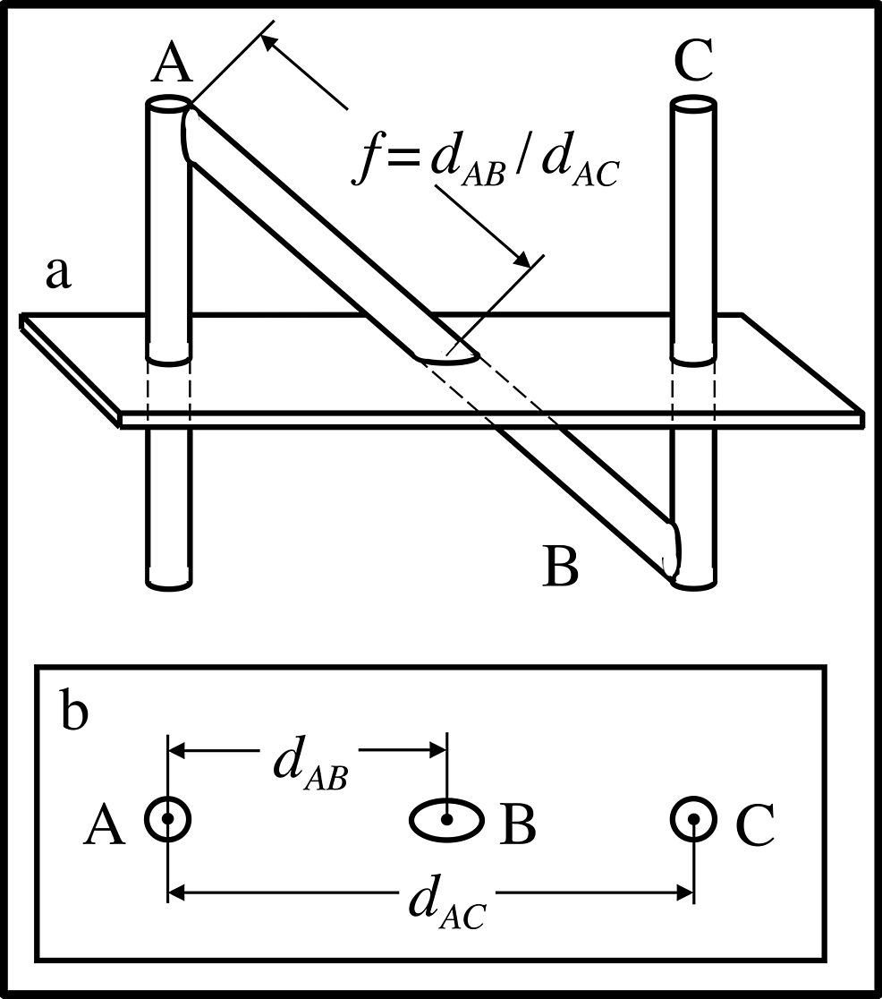 Intersection-of-the-tomographic-section-with-the-N-localizer