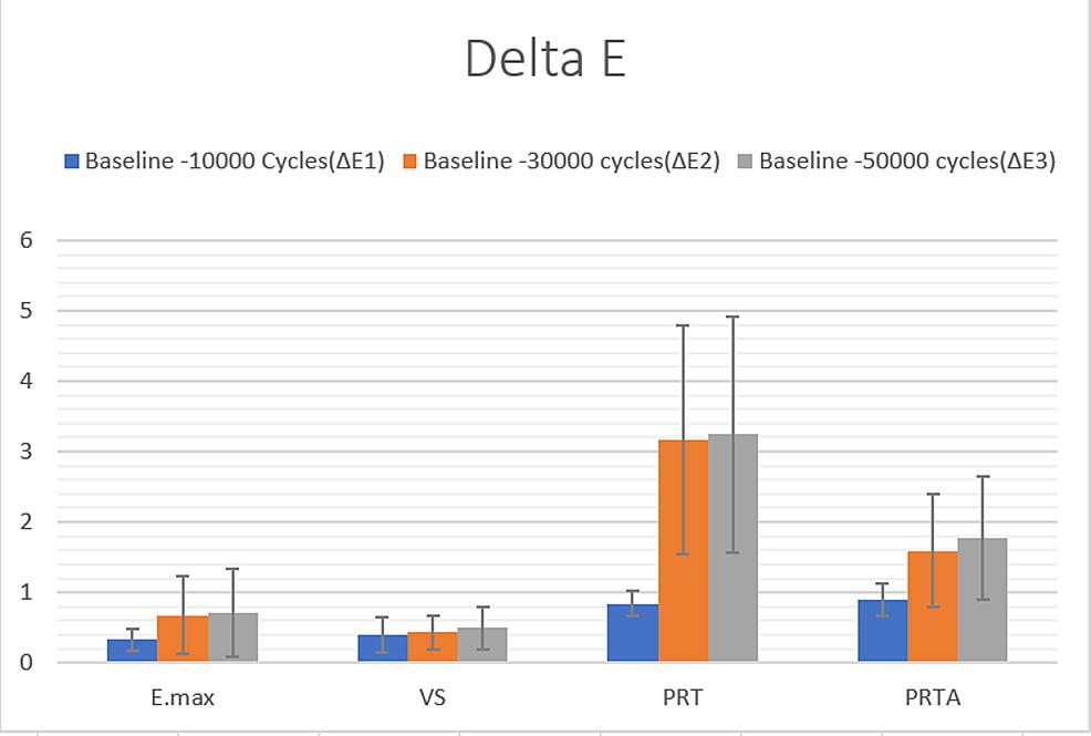 Delta-E-at-each-time-interval