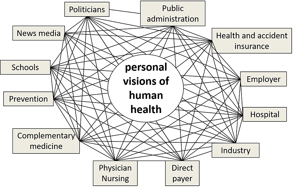 Interprofessional-and-intersectoral-cooperation-is-improved-by-shared-objectives