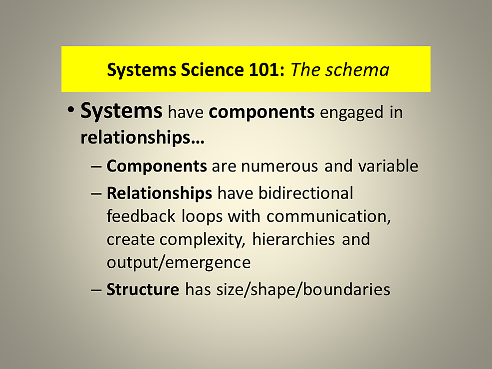 Systems-Science-Relationship-Schema.