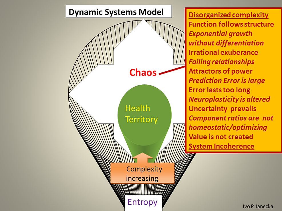 Characteristics-Found-in-Chaos.