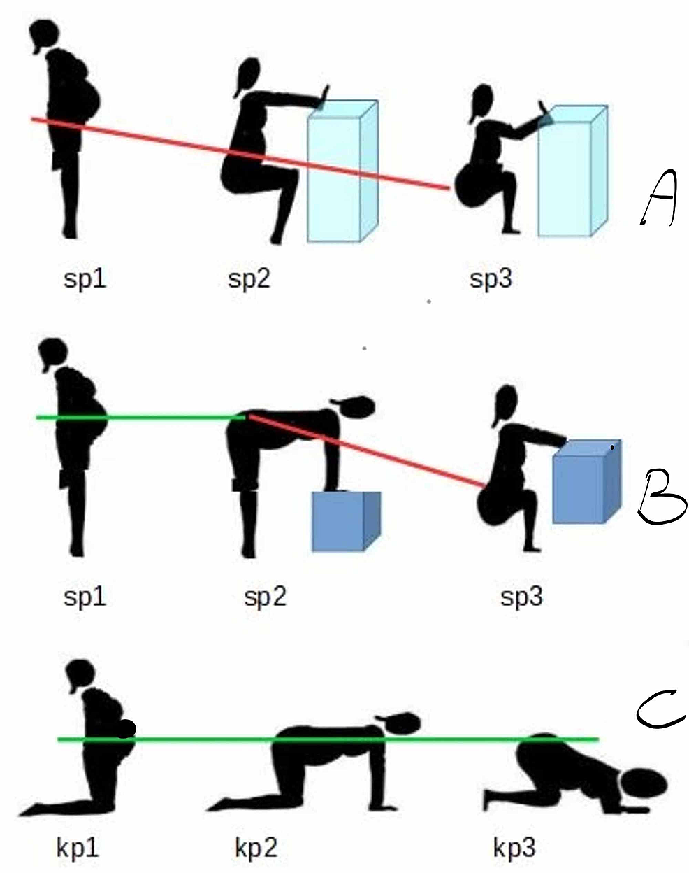 Postural-methods-of-shifting-positions.