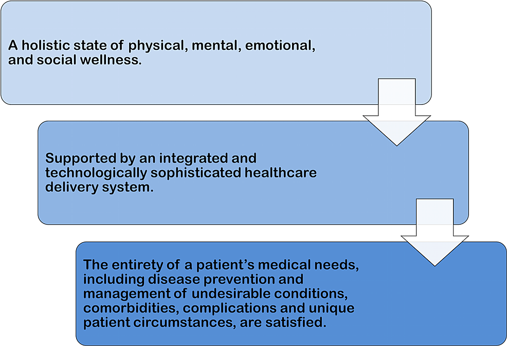 A-Schematic-View-of-the-Proposed-New-Definition-of-Health