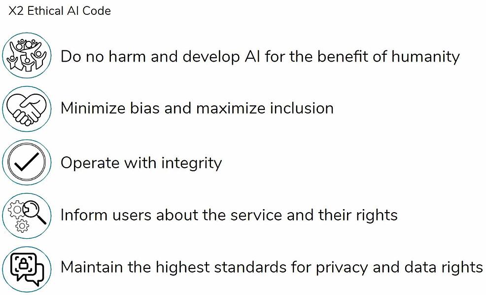 X2-ethical-AI-code