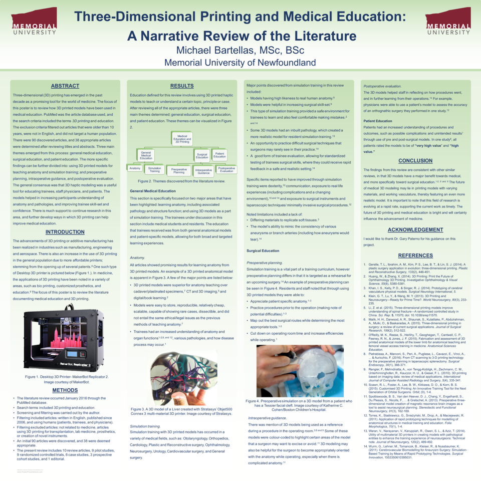 Cureus | Three-Dimensional Printing and Medical Education: A