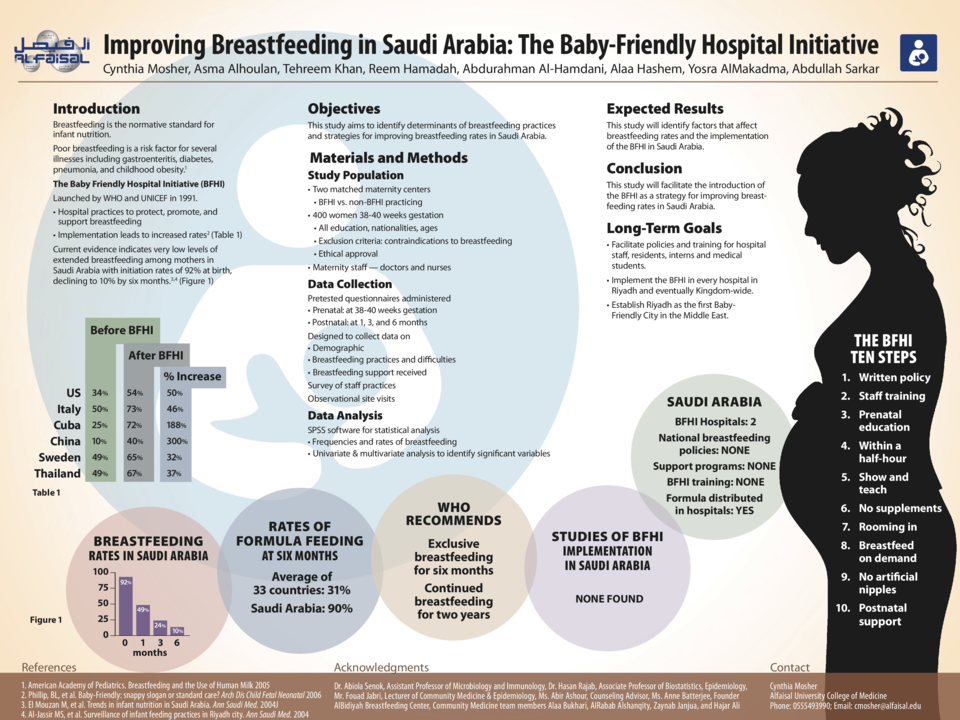 the baby friendly hospital initiative breastfeeding In order to meet the healthy people 2020 objectives, it is necessary to increase the number of live births that occur in facilities that fully implement the ten steps to successful breastfeeding, the maternity practice standards that form the basis of the bfhi facilities that have achieved this gold-standard designation have.