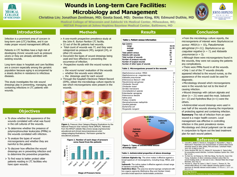 Cureus Wounds In Long Term Care Facilities Microbiology And