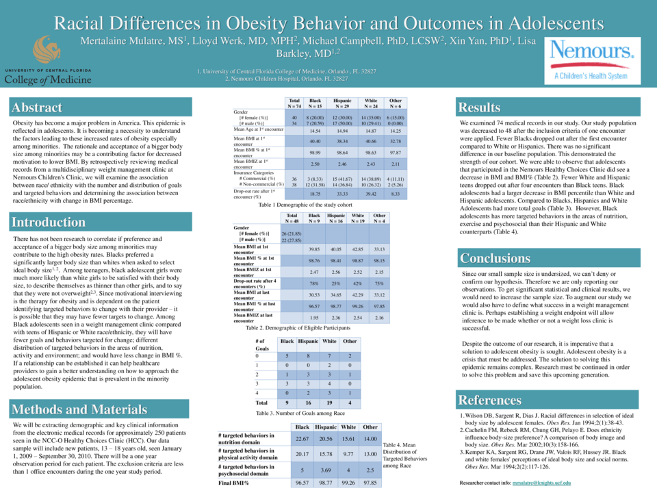 obesity epidemics related to racial ethnic differences Furthermore, when using the cesd, researchers generally report no racial/ethnic differences in the association between obesity and depressive symptoms 12,23,24 this may be because the cesd has not been thoroughly validated for use in multiethnic samples 25 furthermore, it may be that the cesd assesses stress-related symptoms 26 of both .