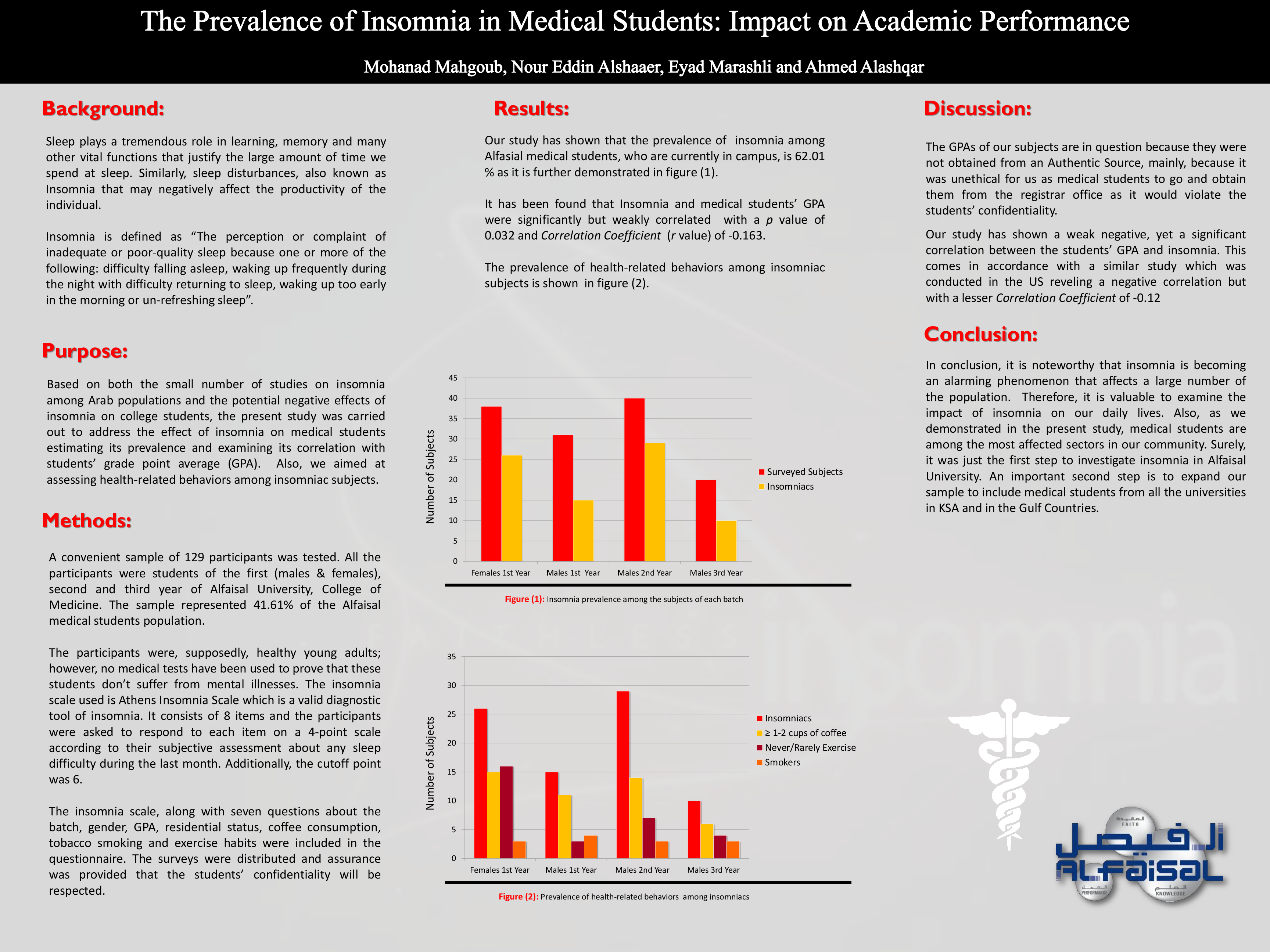 affect of sleeping habits in the academic performance of the students essay