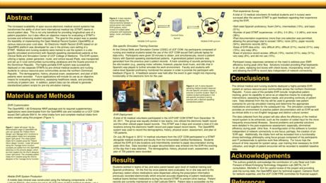 Content card fire research presentation 2012e