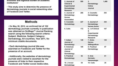 Content card dermatology journal social media impact poster