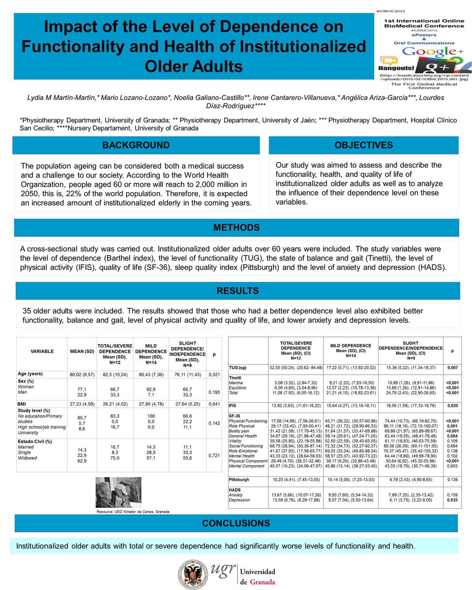 Preview poster congreso medico