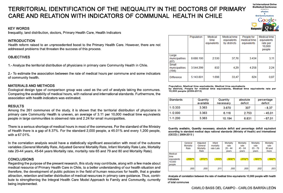 Preview doctors of primary health care